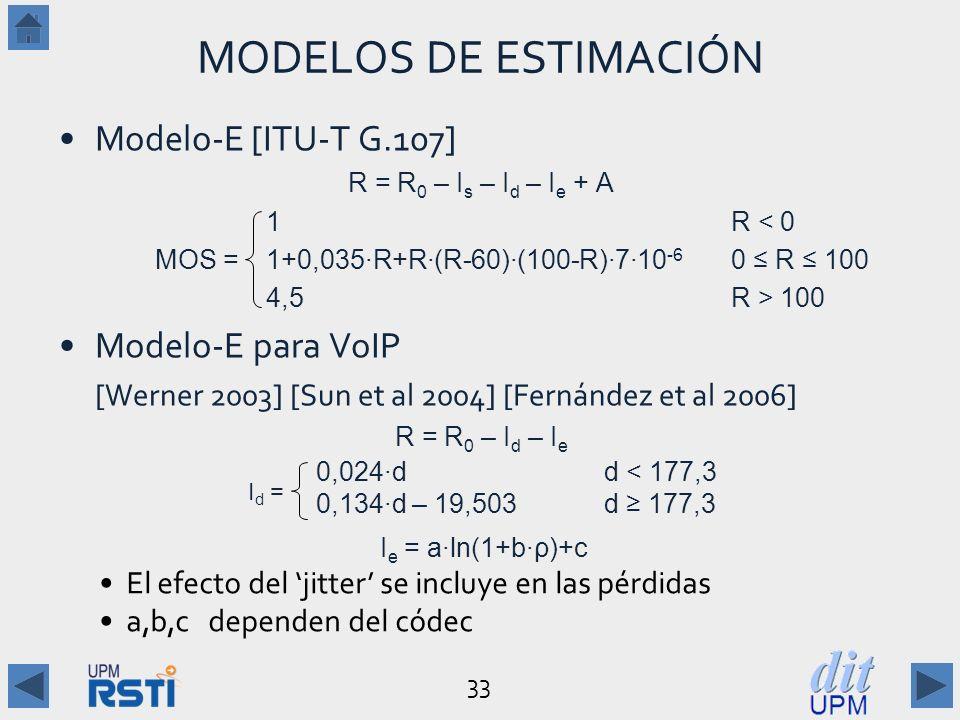 MODELOS DE ESTIMACIÓN Modelo-E [ITU-T G.107] Modelo-E para VoIP
